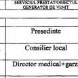 Întrerupem cursul firesc al dezvăluirilor despre drenajul banilor Spitalului Județean către conturile directoarei adjuncte de la Camera de Conturi pentru a dezvălui o mega golănie sistemică derulată sub ochii Consiliului […]